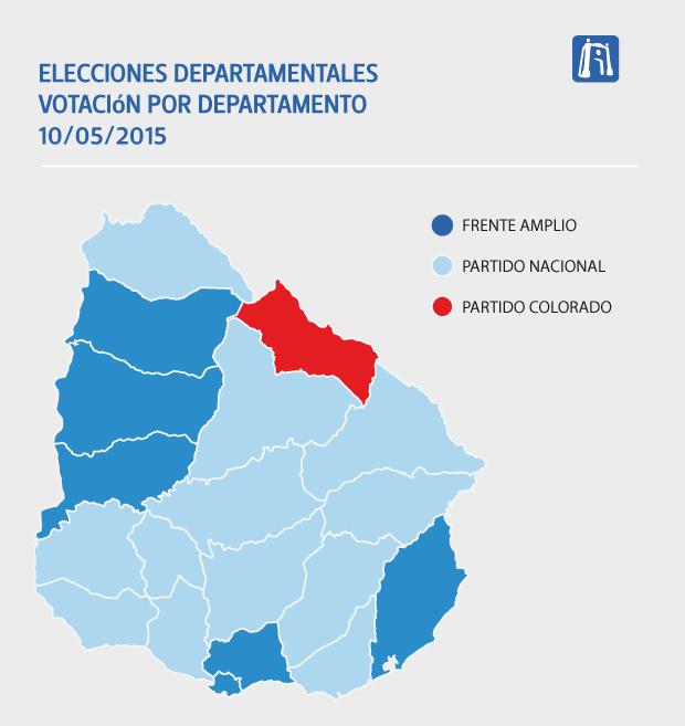 Elecciones Departamentales: votación por departamento