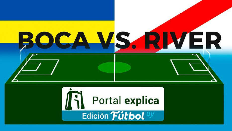 Portal Explica: Fútbol