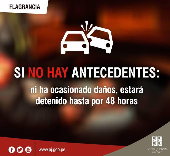 Ley Flagrancia Perú